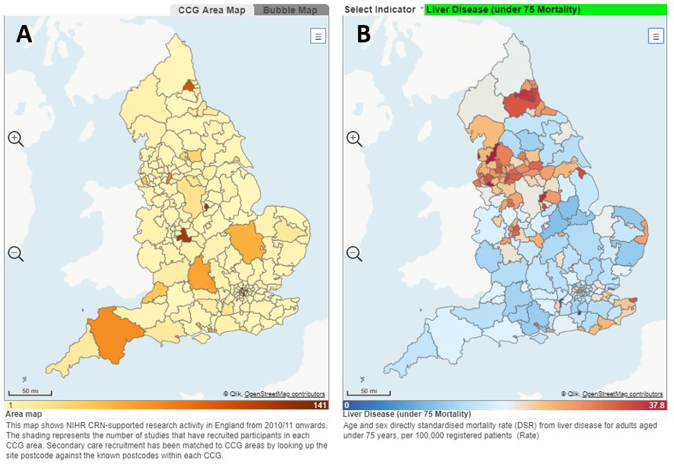 Whole of England liver research recruitment and mortality maps.
