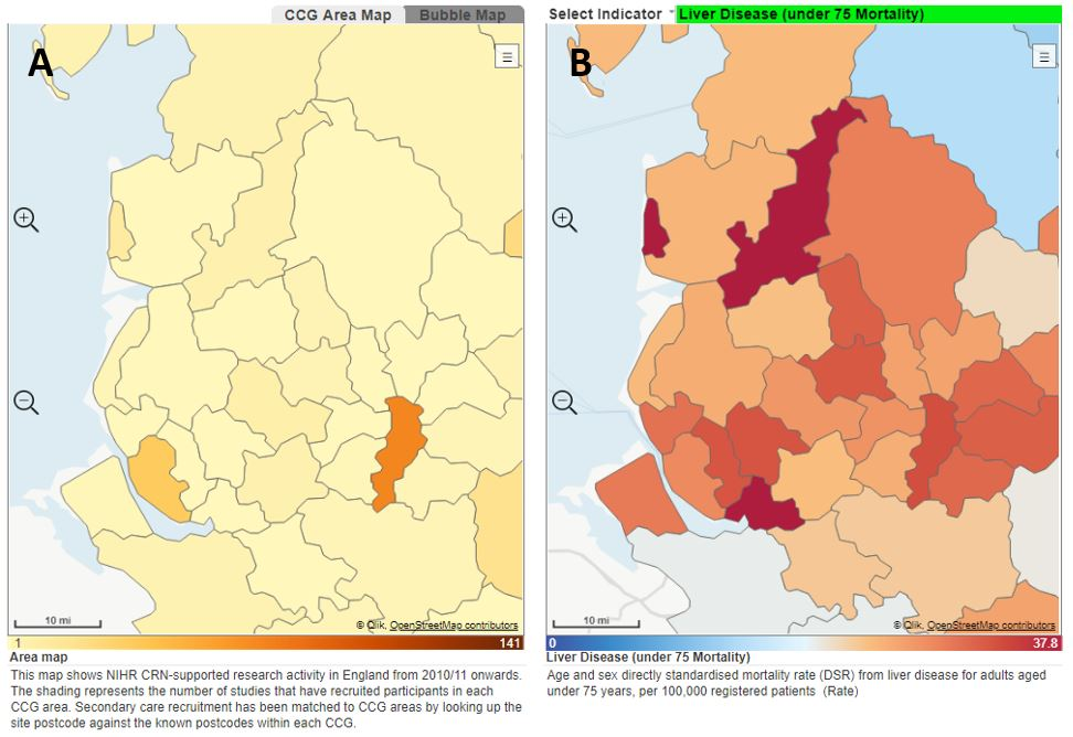 North West England liver research recruitment and mortality maps.