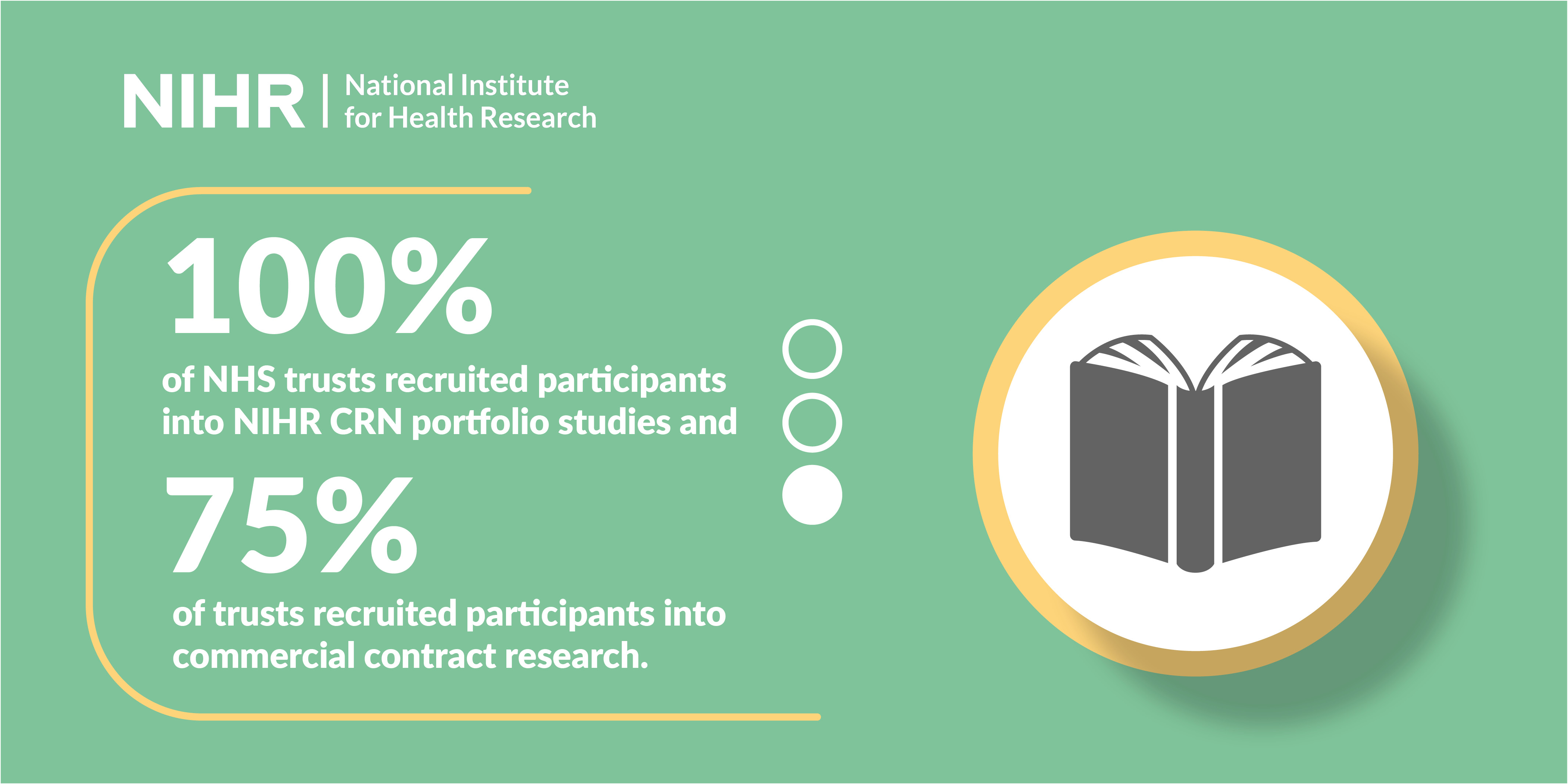 Percentage-of-trusts-recruiting-into-portfolio-and-research